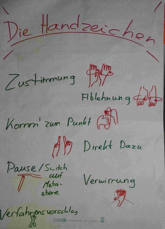 Redezeichen für wertschätzende Kommunikation: EIn Plakat mit Handzeichen