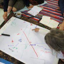 Menschen die gemeinsam eine Vogellandkarte anfertigen