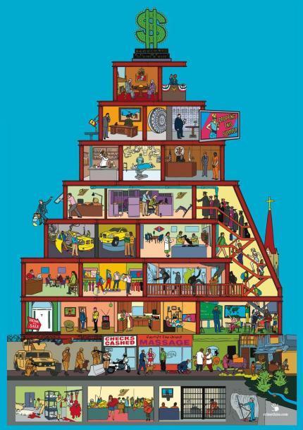 Pyramide der Hierarchie